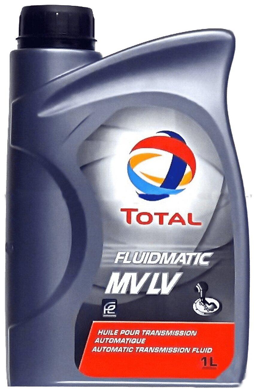 FluidMatic MV LV Total 199475