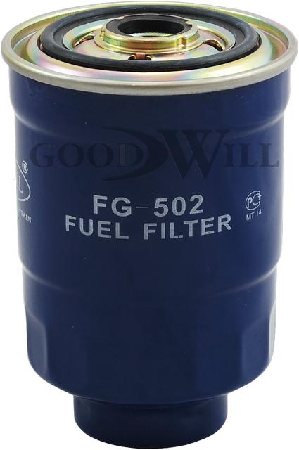 Фильтр топливный 20x1.5 =PAJERO 2