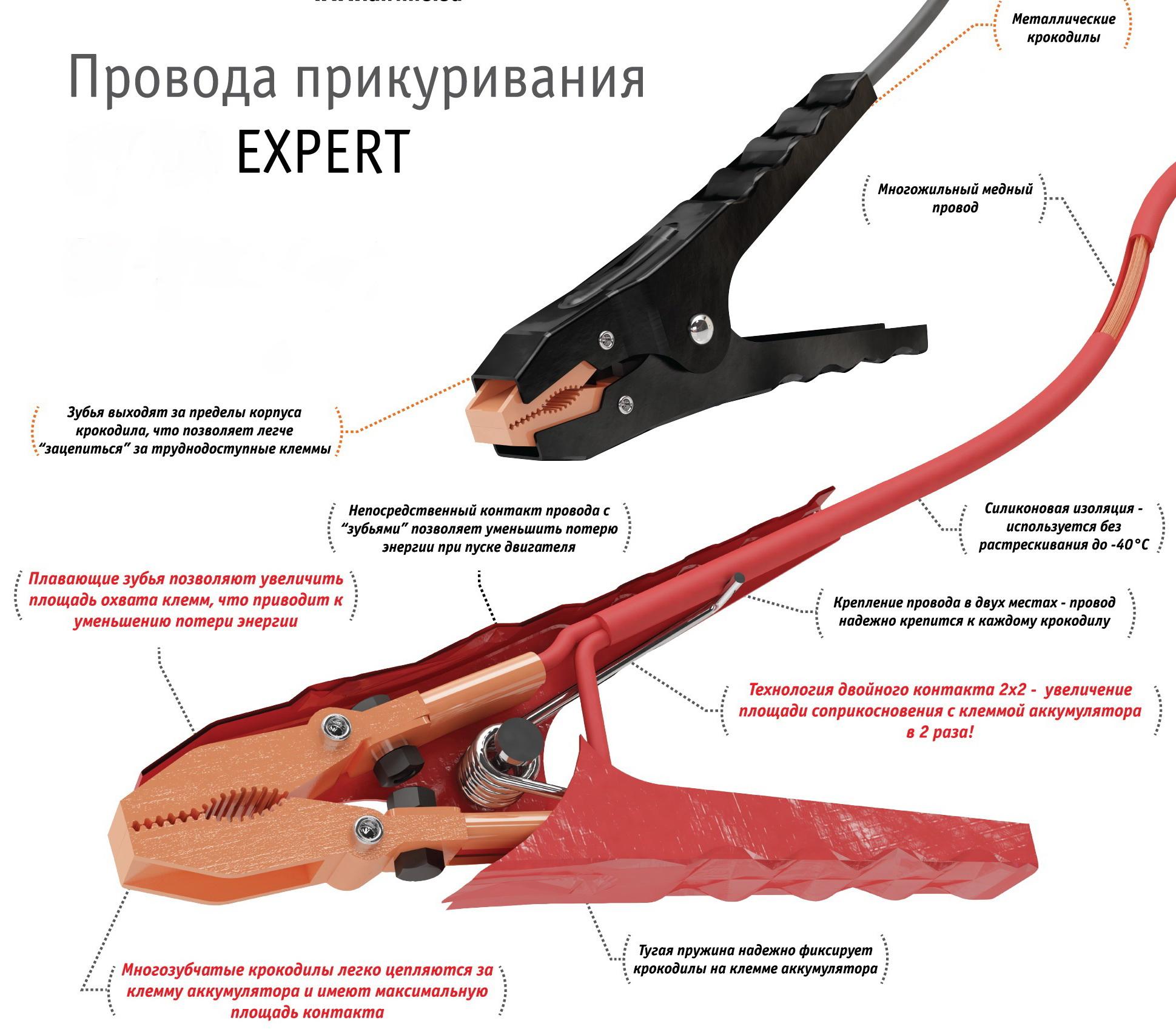 Провода прикуривания 750А EXPERT (5м  12/24В)